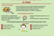 Как защититься от гриппа, коронавируса и ОРВИ